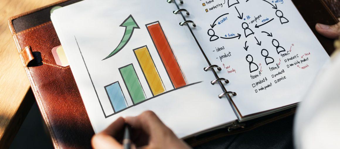 Sala de Performance: Alta Eficiência no Marketing da sua Empresa!